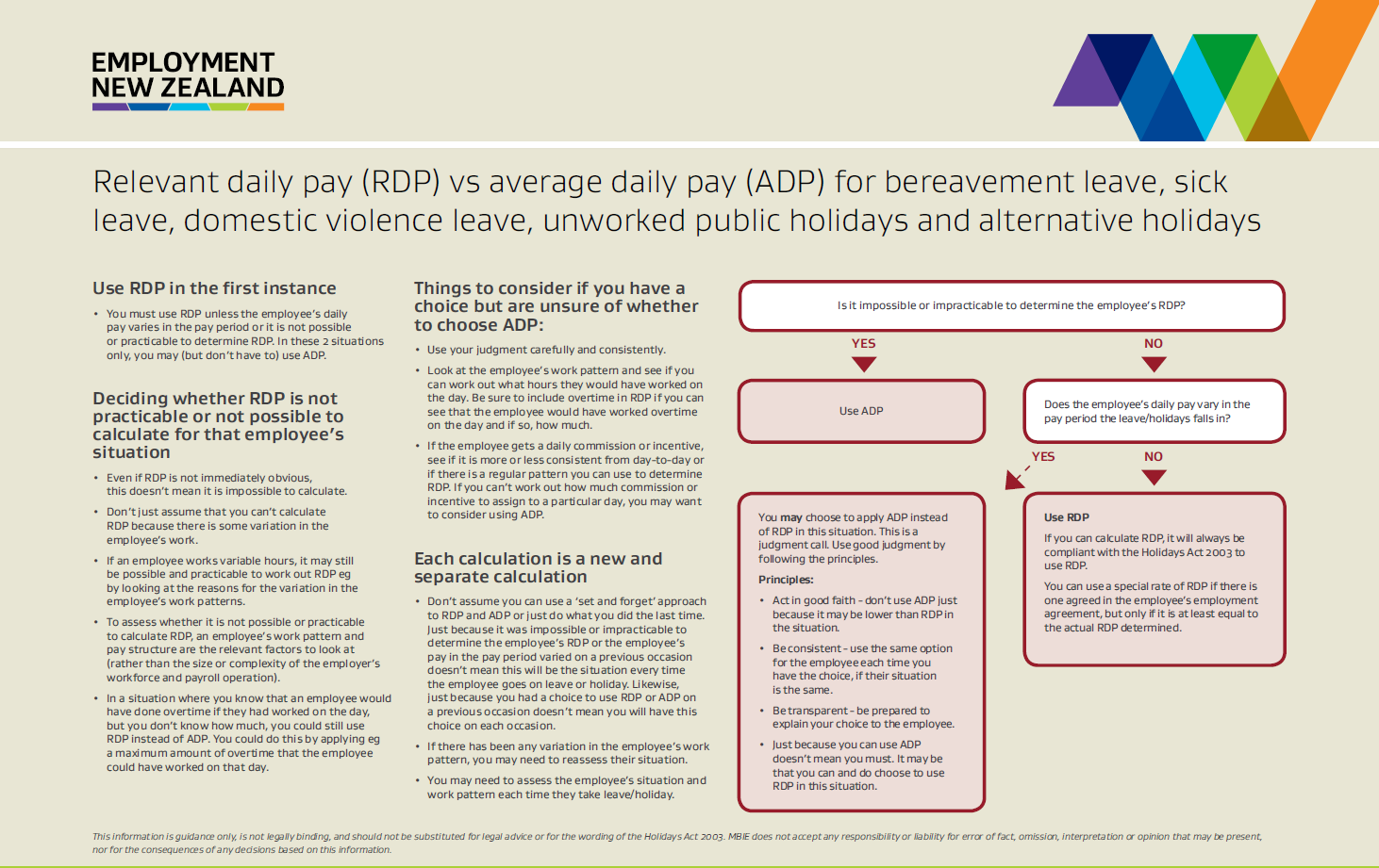 Relevant and average daily pay » Employment New Zealand